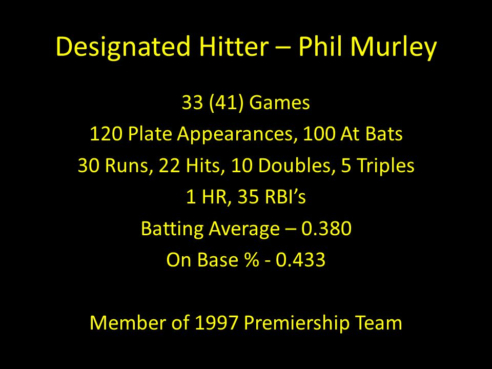 Designated Hitter – Phil Murley 33 (41) Games 120 Plate Appearances, 100 At Bats 30 Runs, 22 Hits, 10 Doubles, 5 Triples 1 HR, 35 RBI's Batting Averag