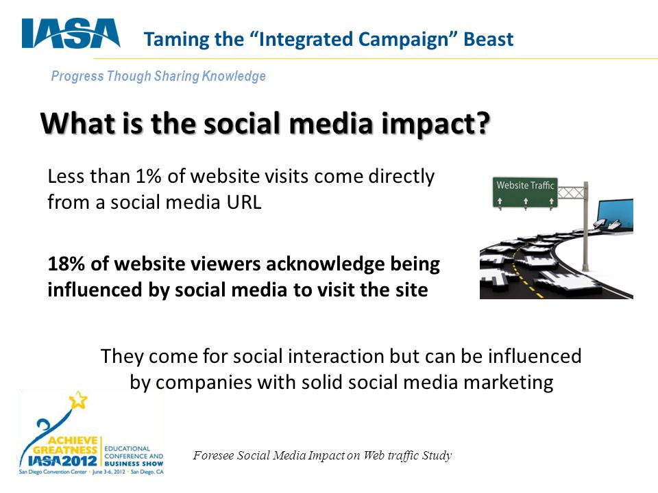 Progress Though Sharing Knowledge What is the social media impact? Foresee Social Media Impact on Web traffic Study Less than 1% of website visits com