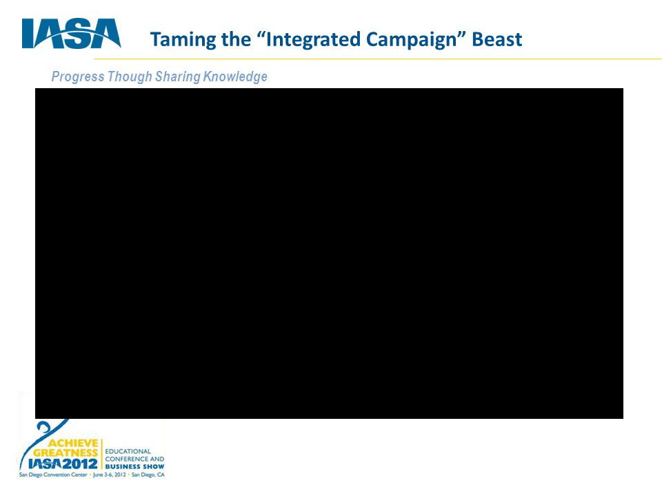 """Progress Though Sharing Knowledge Taming the """"Integrated Campaign"""" Beast"""