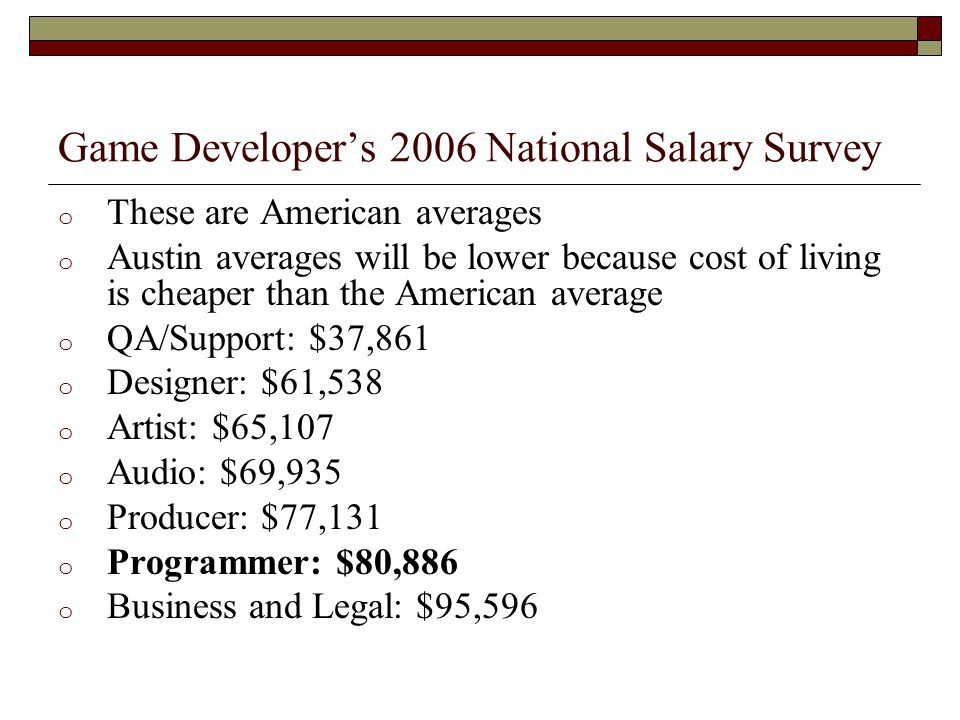 Game Developer's 2006 National Salary Survey o These are American averages o Austin averages will be lower because cost of living is cheaper than the American average o QA/Support: $37,861 o Designer: $61,538 o Artist: $65,107 o Audio: $69,935 o Producer: $77,131 o Programmer: $80,886 o Business and Legal: $95,596