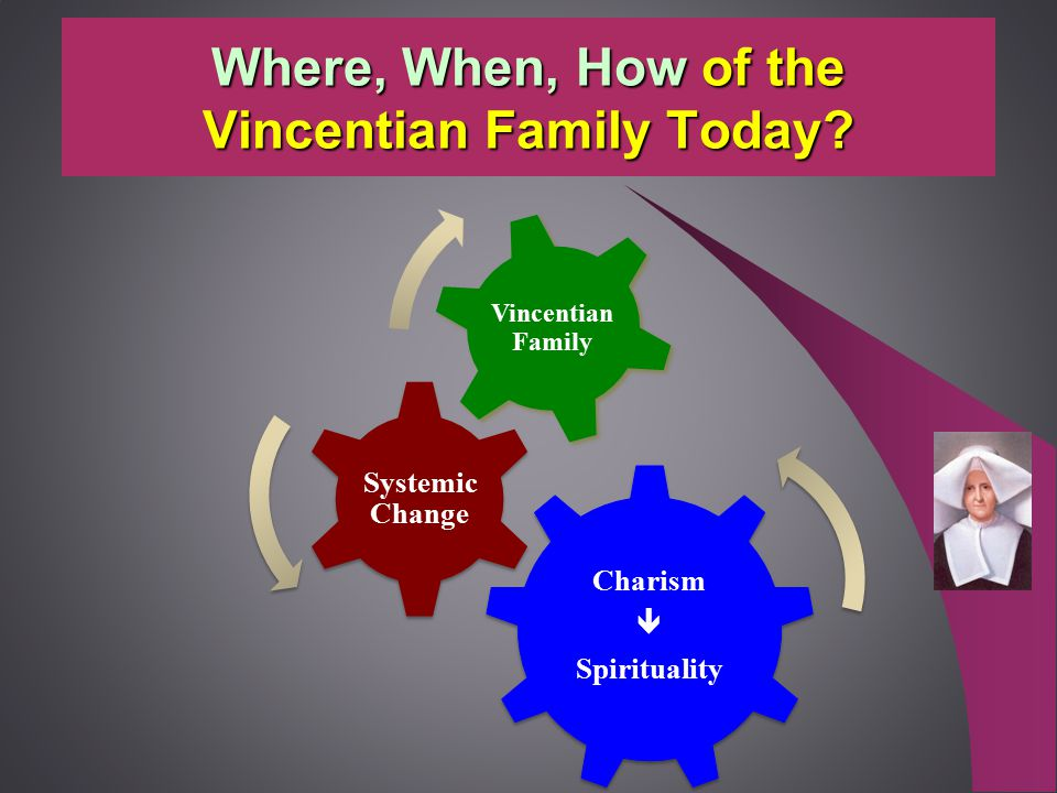Where, When, How of the Vincentian Family Today.