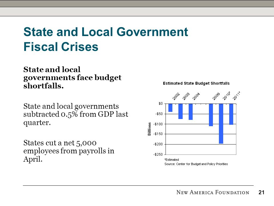 State and Local Government Fiscal Crises State and local governments face budget shortfalls.