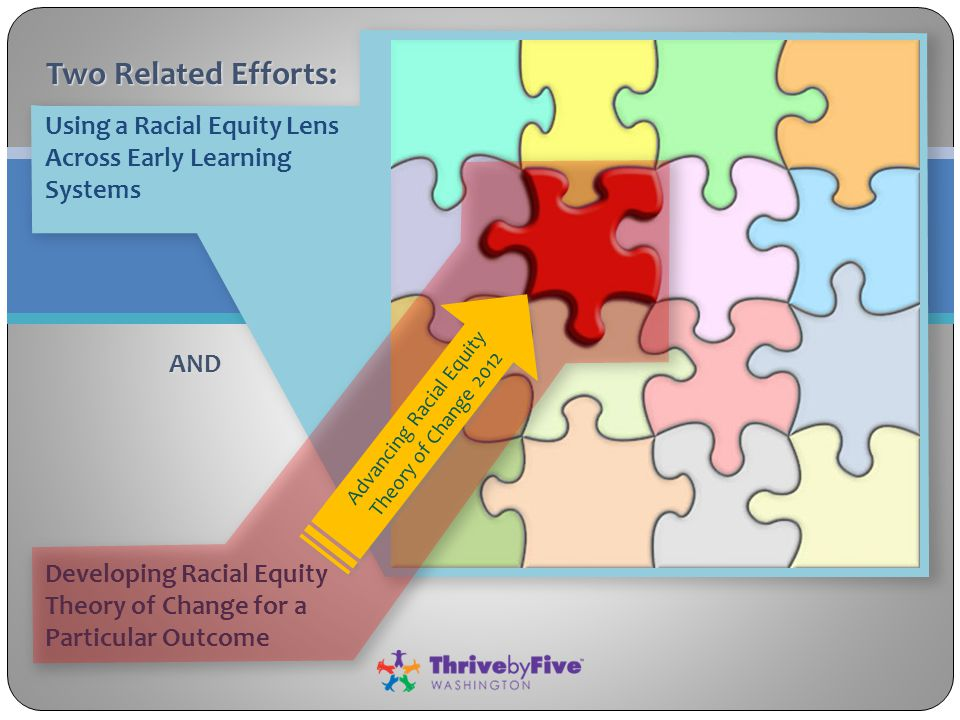 Two Related Efforts: Using a Racial Equity Lens Across Early Learning Systems AND AND Developing Racial Equity Theory of Change for a Particular Outcome Advancing Racial Equity Theory of Change 2012 Advancing Racial Equity Theory of Change 2012