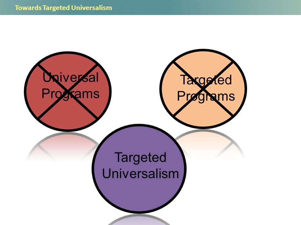 Towards Targeted Universalism Universal Programs Targeted Programs Targeted Universalism