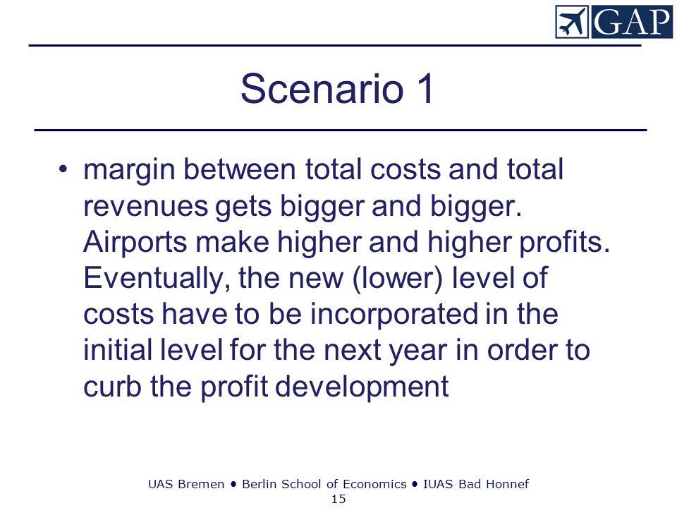 UAS Bremen ● Berlin School of Economics ● IUAS Bad Honnef 15 Scenario 1 margin between total costs and total revenues gets bigger and bigger.
