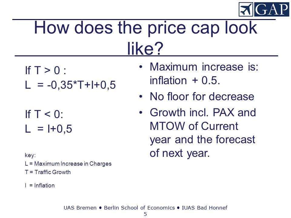 UAS Bremen ● Berlin School of Economics ● IUAS Bad Honnef 5 How does the price cap look like.