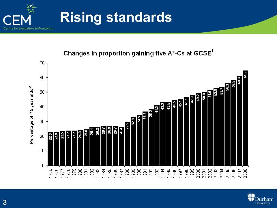 3 Rising standards