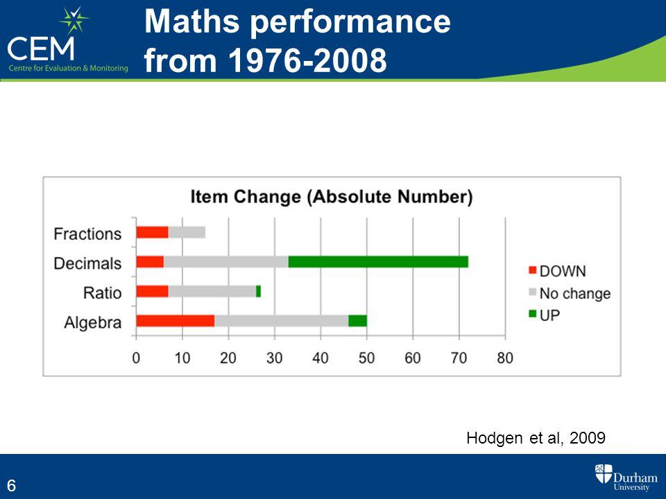 6 Maths performance from 1976-2008 Hodgen et al, 2009