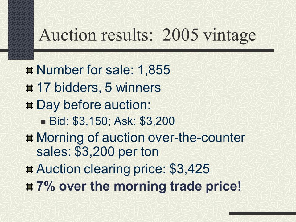 Auction results: 2004 vintage Number for sale: 1,855 19 bidders, 10 winners Day before the auction: Bid: $2,200; Ask: $2,350 Morning of auction over-the-counter sale: $2,250 per ton Auction clearing price: $2,325 3.3% over morning trade price!