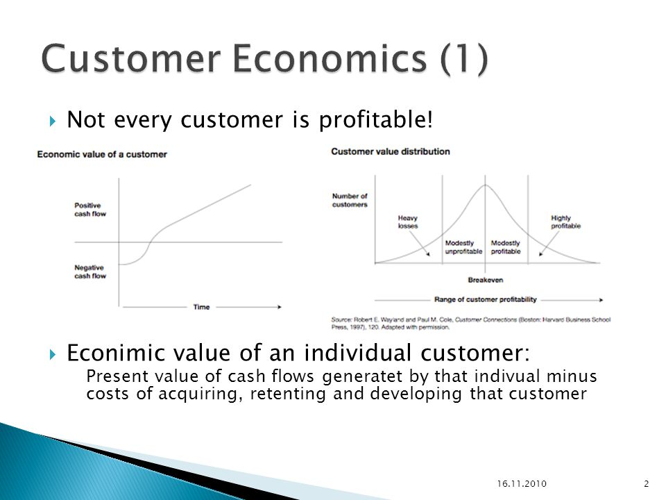  Not every customer is profitable.