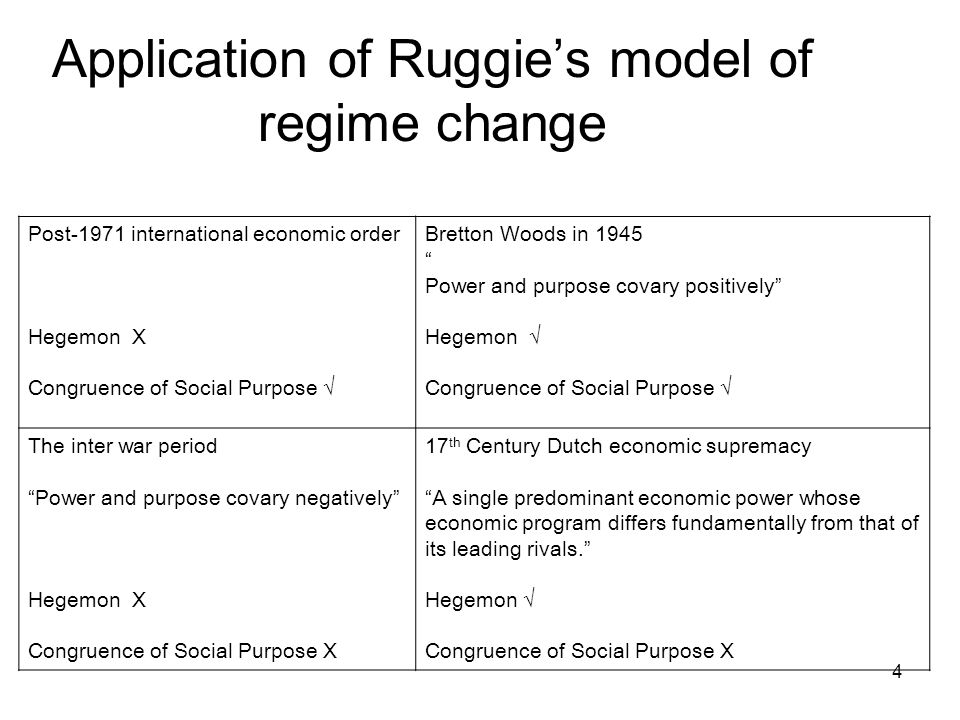 4 Application of Ruggie's model of regime change Post-1971 international economic order Hegemon X Congruence of Social Purpose  Bretton Woods in 1945 Power and purpose covary positively Hegemon  Congruence of Social Purpose  The inter war period Power and purpose covary negatively Hegemon X Congruence of Social Purpose X 17 th Century Dutch economic supremacy A single predominant economic power whose economic program differs fundamentally from that of its leading rivals. Hegemon  Congruence of Social Purpose X