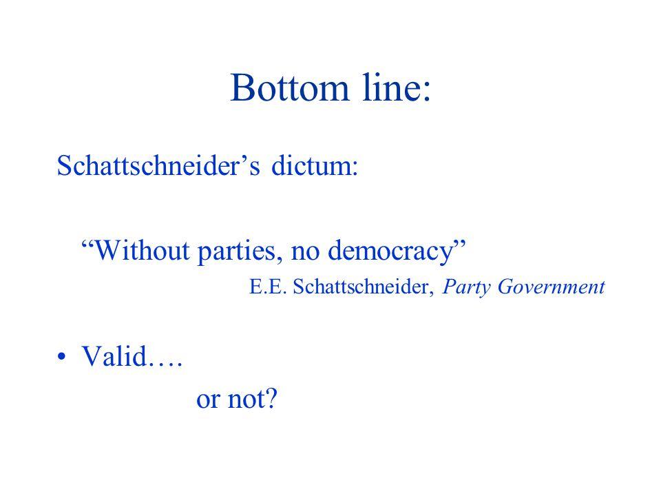 Bottom line: Schattschneider's dictum: Without parties, no democracy E.E.