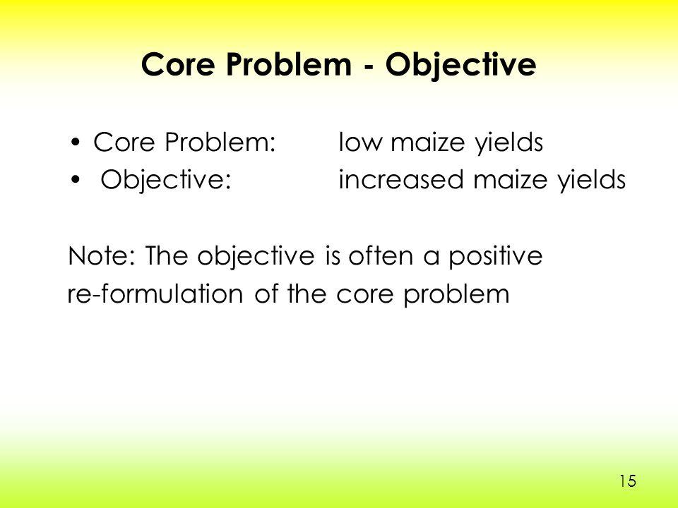 15 Core Problem - Objective Core Problem:low maize yields Objective:increased maize yields Note: The objective is often a positive re-formulation of the core problem 1515
