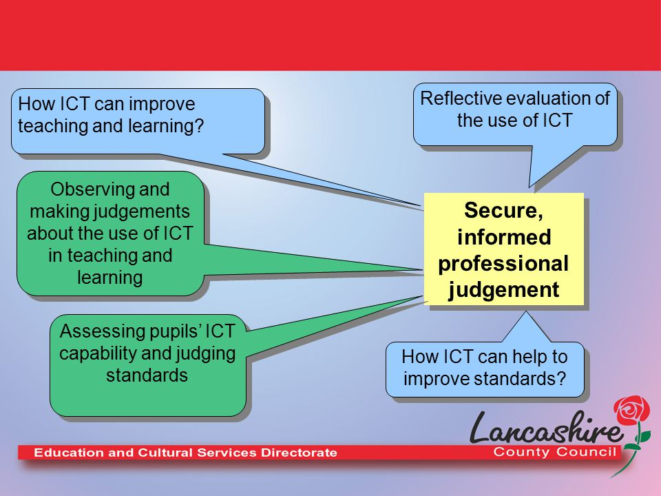 How ICT can improve teaching and learning.