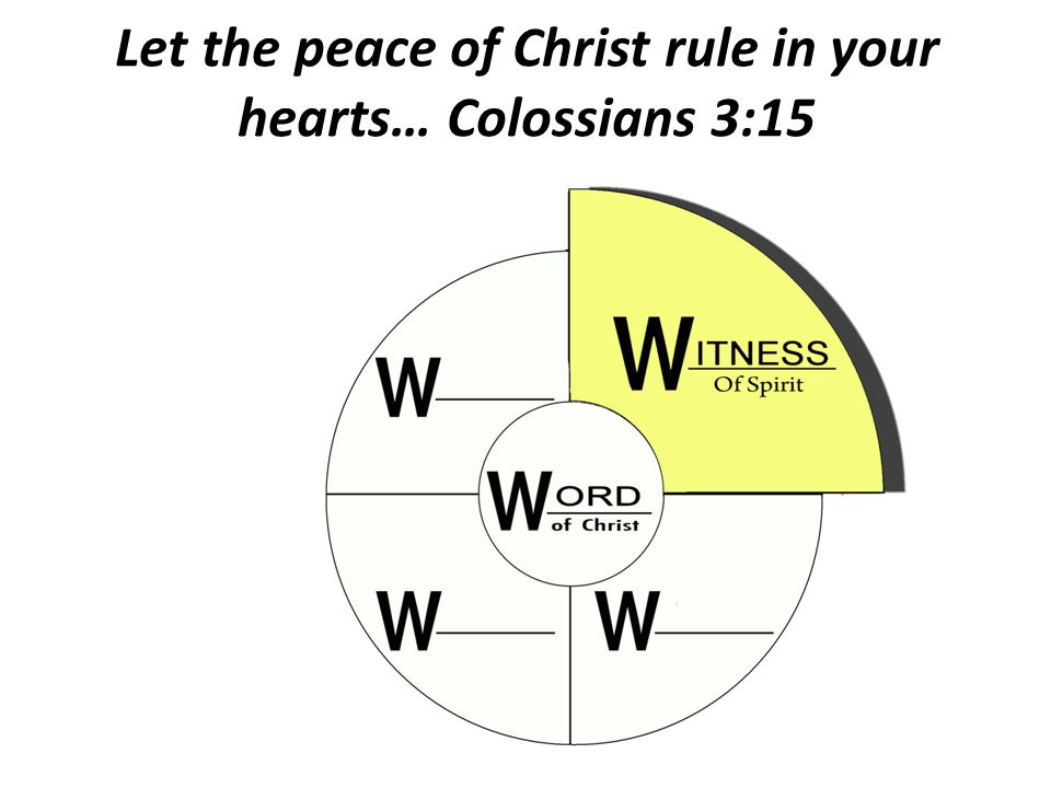Let the peace of Christ rule in your hearts… Colossians 3:15