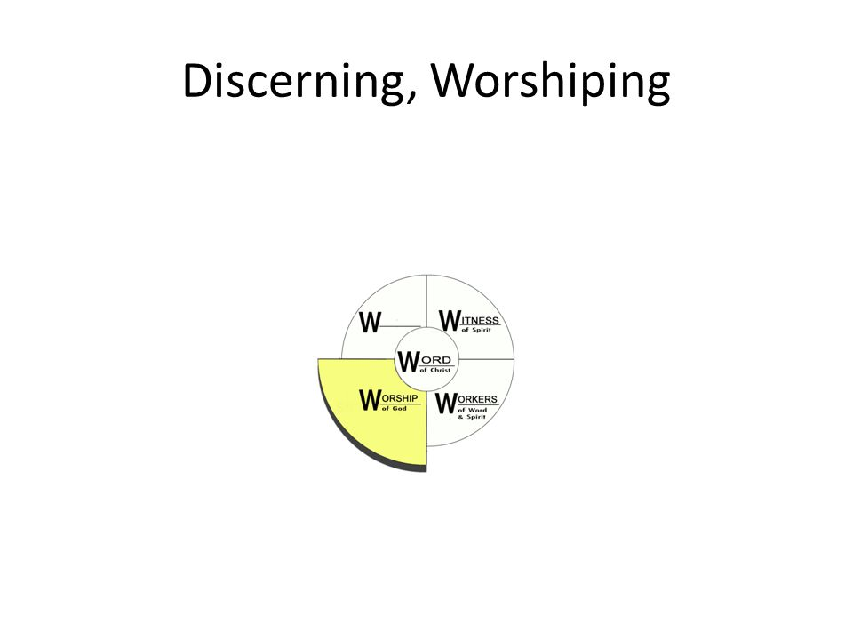 Discerning, Worshiping