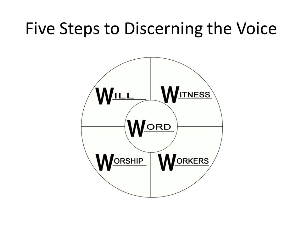 Five Steps to Discerning the Voice
