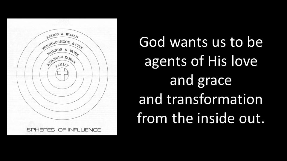 God wants us to be agents of His love and grace and transformation from the inside out.