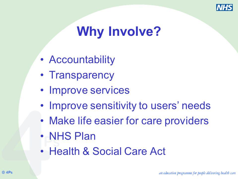 Why Involve.