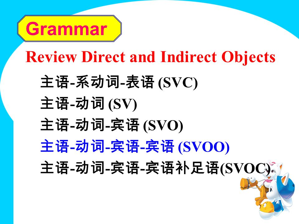 Grammar Review Direct and Indirect Objects 主语 - 系动词 - 表语 (SVC) 主语 - 动词 (SV) 主语 - 动词 - 宾语 (SVO) 主语 - 动词 - 宾语 - 宾语 (SVOO) 主语 - 动词 - 宾语 - 宾语补足语 (SVOC)