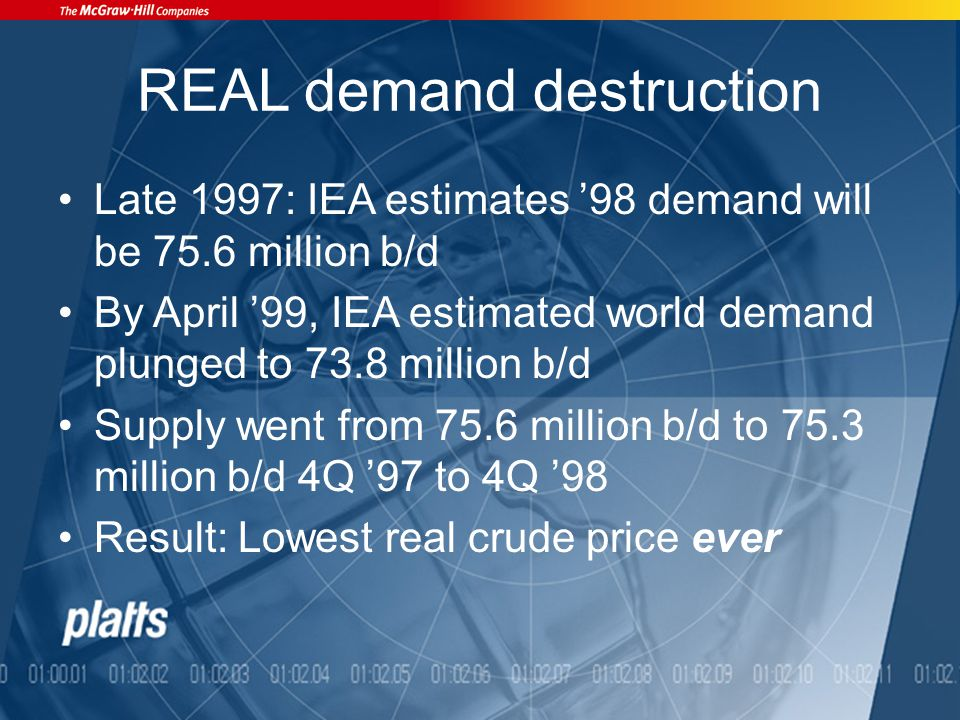 REAL demand destruction Late 1997: IEA estimates '98 demand will be 75.6 million b/d By April '99, IEA estimated world demand plunged to 73.8 million b/d Supply went from 75.6 million b/d to 75.3 million b/d 4Q '97 to 4Q '98 Result: Lowest real crude price ever