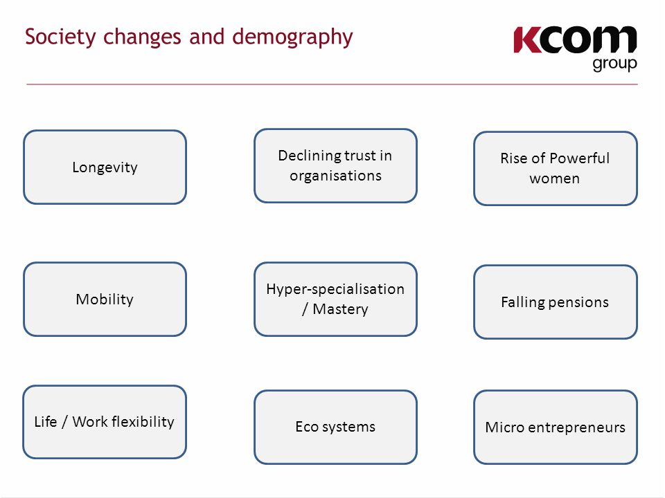 Longevity Hyper-specialisation / Mastery Mobility Life / Work flexibility Declining trust in organisations Falling pensions Rise of Powerful women Society changes and demography Eco systems Micro entrepreneurs