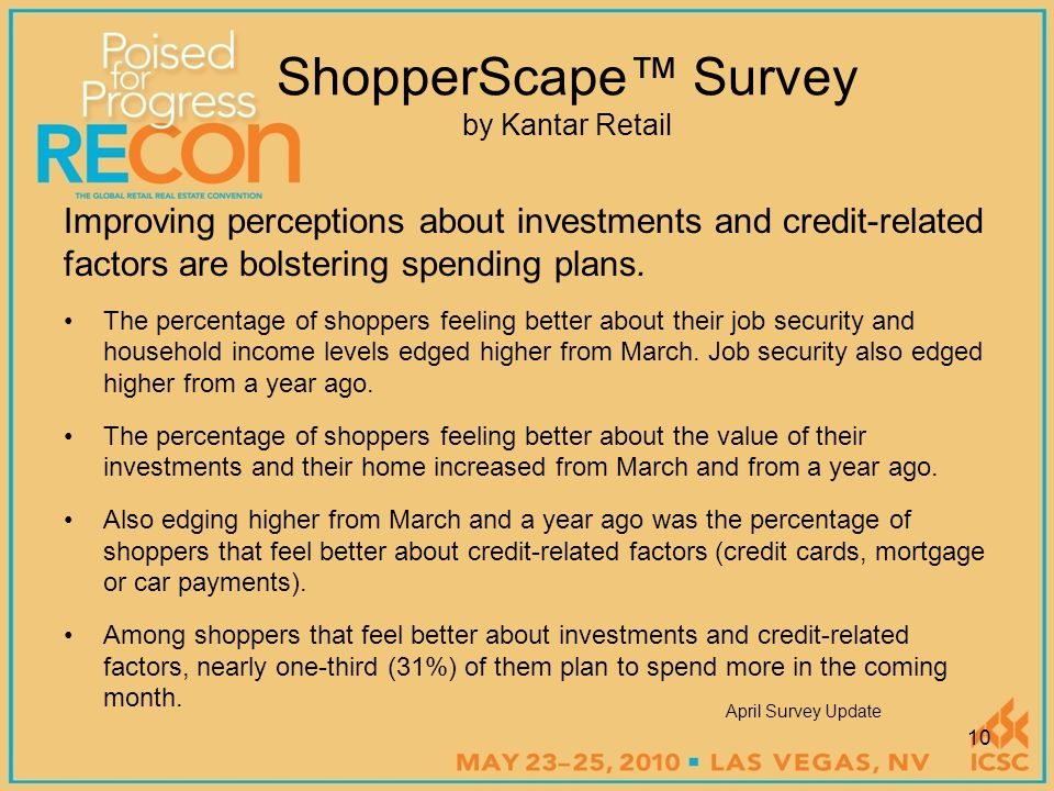 ShopperScape™ Survey by Kantar Retail Improving perceptions about investments and credit-related factors are bolstering spending plans.