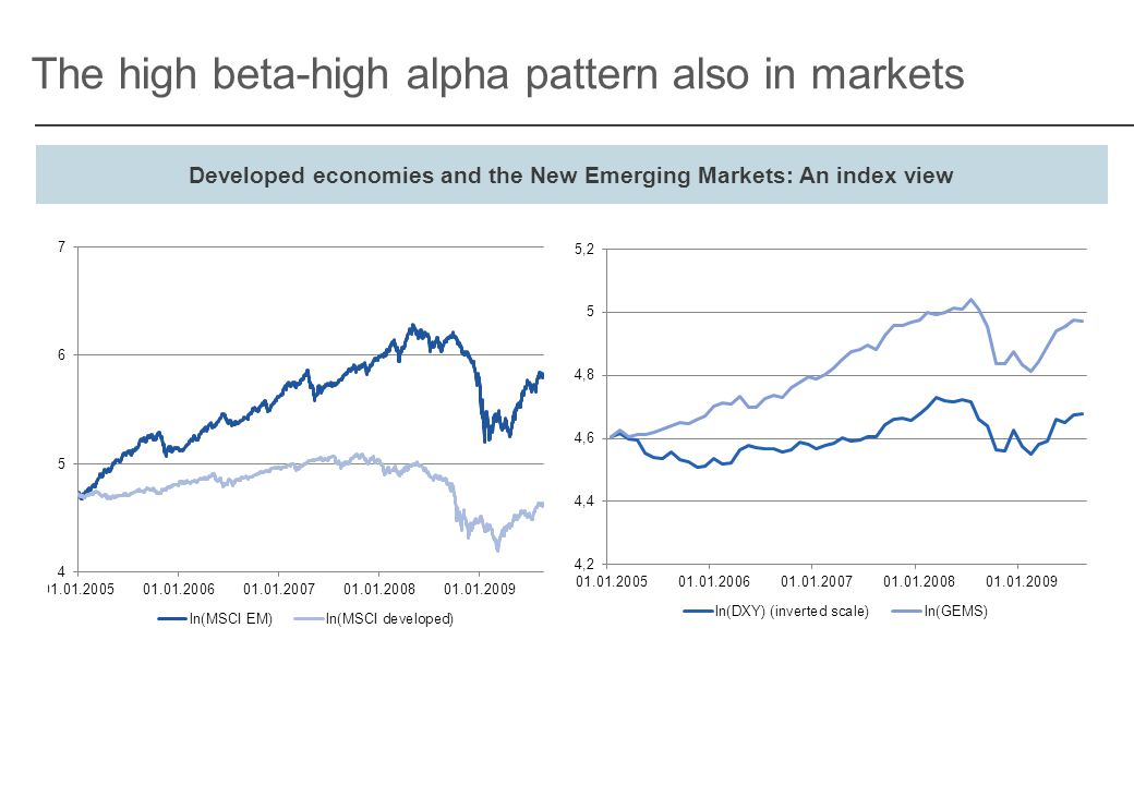 The high beta-high alpha pattern also in markets Developed economies and the New Emerging Markets: An index view