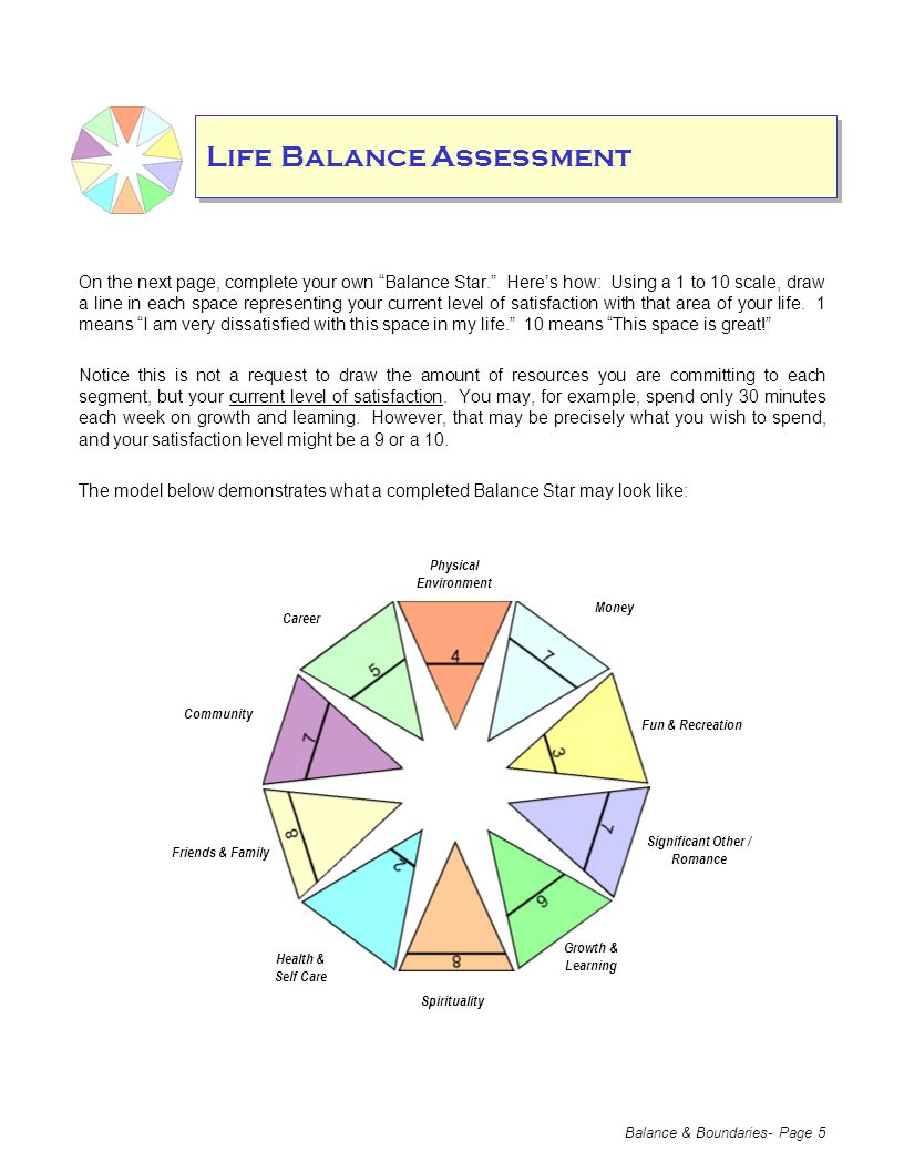 Balance & Boundaries- Page 5 Life Balance Assessment On the next page, complete your own Balance Star. Here's how: Using a 1 to 10 scale, draw a line in each space representing your current level of satisfaction with that area of your life.