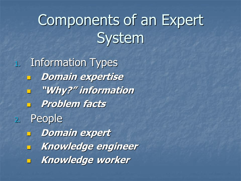 Components of an Expert System 1.