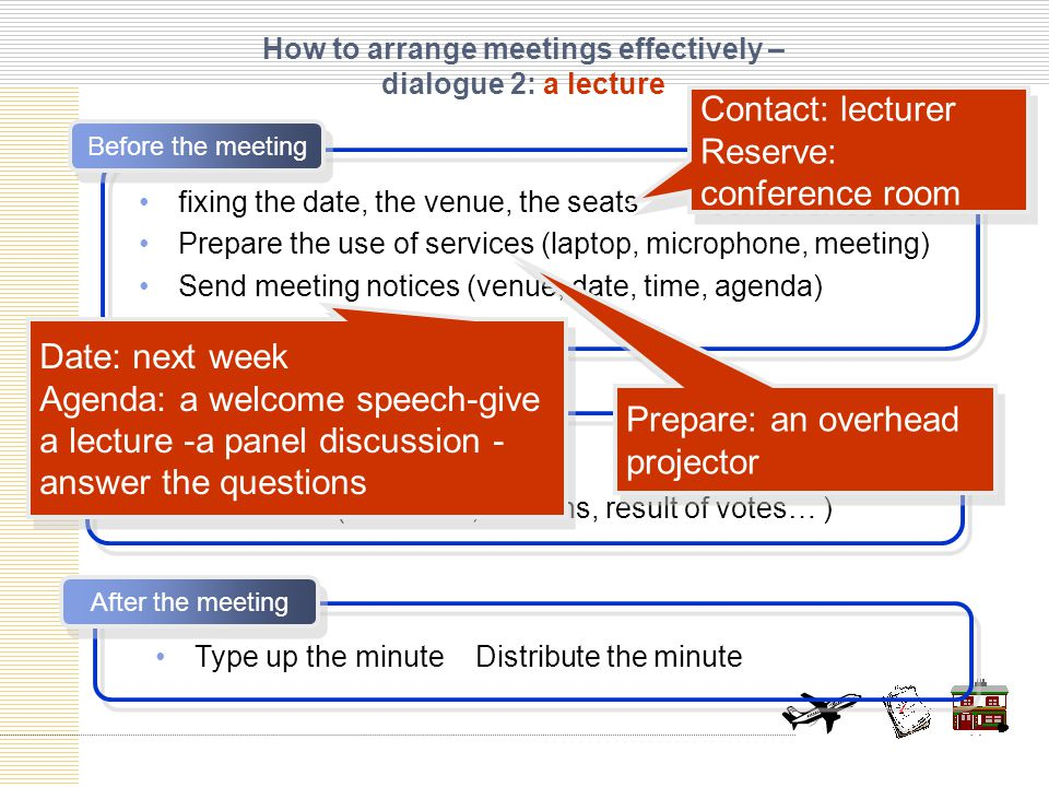 How to arrange meetings effectively – dialogue 2: a lecture Before the meeting fixing the date, the venue, the seats Prepare the use of services (laptop, microphone, meeting) Send meeting notices (venue, date, time, agenda) After the meeting Get to know the attendants take minutes (main idea, motions, result of votes… ) During the meeting Type up the minute Distribute the minute Date: next week Agenda: a welcome speech-give a lecture -a panel discussion - answer the questions Date: next week Agenda: a welcome speech-give a lecture -a panel discussion - answer the questions Contact: lecturer Reserve: conference room Contact: lecturer Reserve: conference room Prepare: an overhead projector