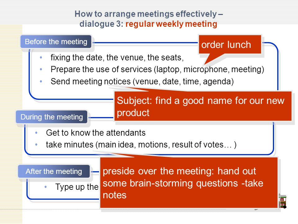 How to arrange meetings effectively – dialogue 3: regular weekly meeting Before the meeting fixing the date, the venue, the seats, Prepare the use of services (laptop, microphone, meeting) Send meeting notices (venue, date, time, agenda) After the meeting Get to know the attendants take minutes (main idea, motions, result of votes… ) During the meeting Type up the minute Distribute the minute Subject: find a good name for our new product order lunch preside over the meeting: hand out some brain-storming questions -take notes