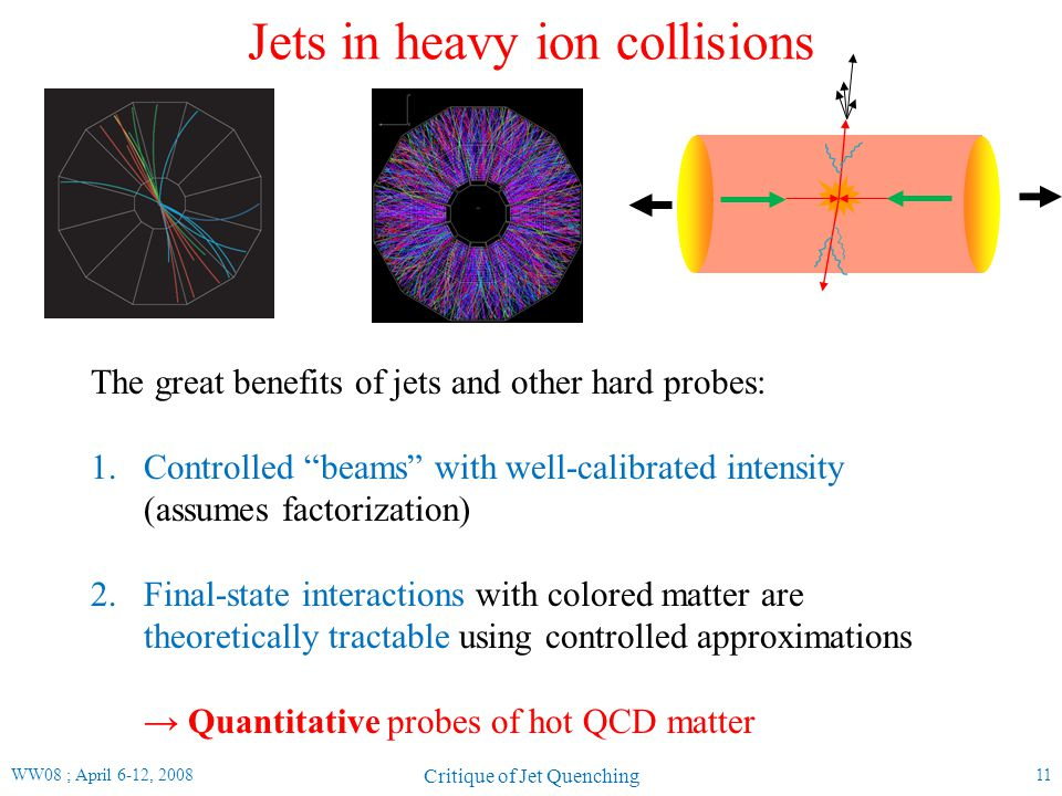 Jets in heavy ion collisions WW08 ; April 6-12, 2008 Critique of Jet Quenching 11 The great benefits of jets and other hard probes: 1.Controlled beams with well-calibrated intensity (assumes factorization) 2.Final-state interactions with colored matter are theoretically tractable using controlled approximations → Quantitative probes of hot QCD matter