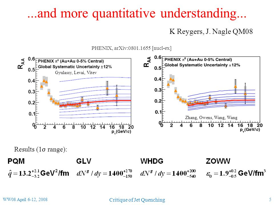 …and some puzzles… WW08 ; April 6-12, 2008 Critique of Jet Quenching 6 Standard radiative energy loss ignore b-quark contribution