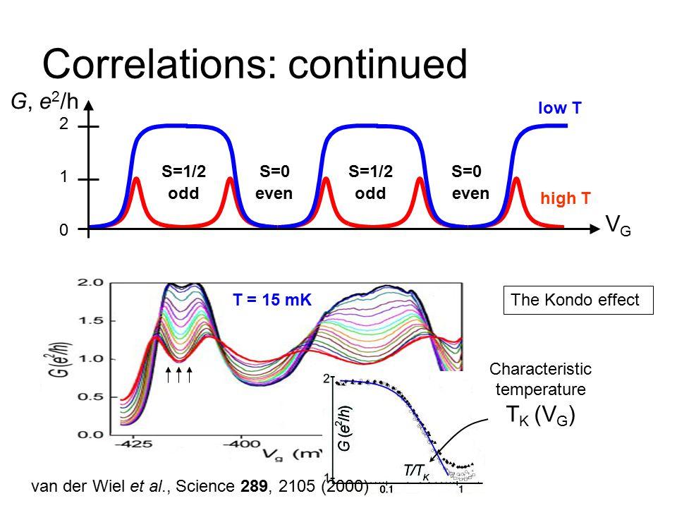 Results (finally!) Zero temperature Zero magnetic field & wide band Level renormalization Changing E d /Γ Looking at DOS: E d / Γ Energy ω/Γ Fermi odd even