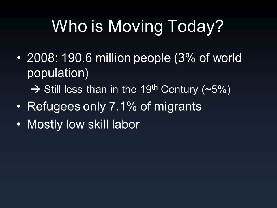 Who is Moving Today? 2008: 190.6 million people (3% of world population)  Still less than in the 19 th Century (~5%) Refugees only 7.1% of migrants M
