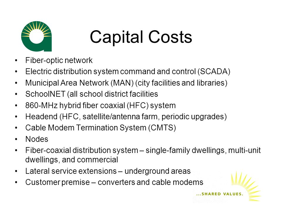 Capital Costs Fiber-optic network Electric distribution system command and control (SCADA) Municipal Area Network (MAN) (city facilities and libraries) SchoolNET (all school district facilities 860-MHz hybrid fiber coaxial (HFC) system Headend (HFC, satellite/antenna farm, periodic upgrades) Cable Modem Termination System (CMTS) Nodes Fiber-coaxial distribution system – single-family dwellings, multi-unit dwellings, and commercial Lateral service extensions – underground areas Customer premise – converters and cable modems