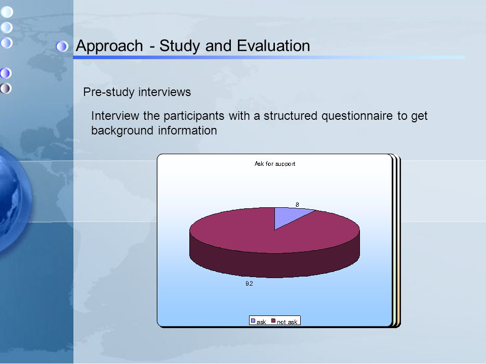 Approach - Study and Evaluation Pre-study interviews Interview the participants with a structured questionnaire to get background information