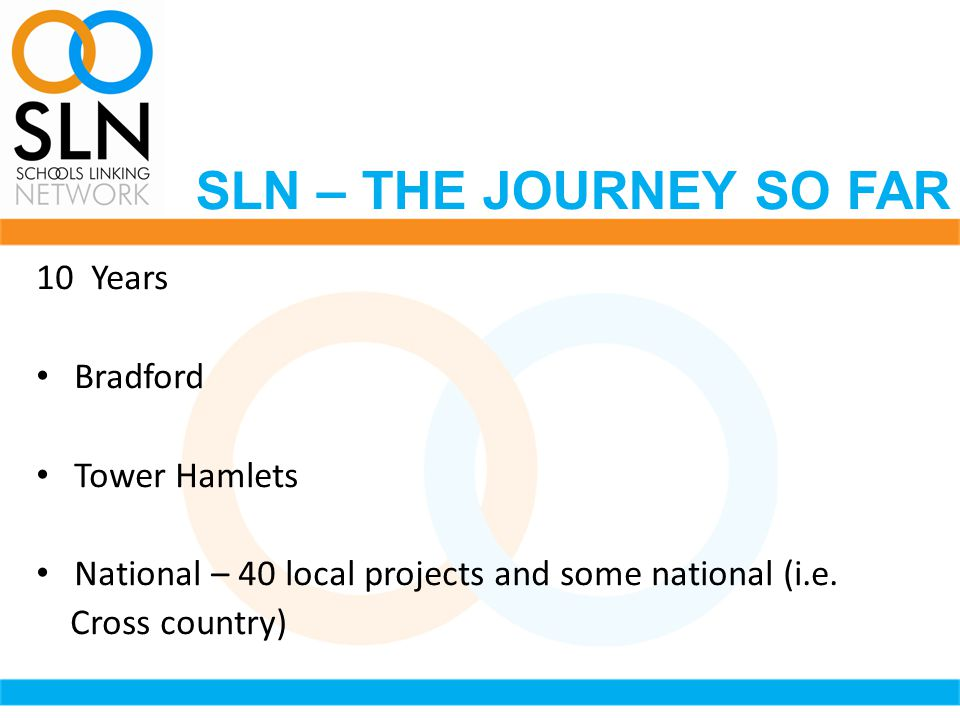 SLN – THE JOURNEY SO FAR 10 Years Bradford Tower Hamlets National – 40 local projects and some national (i.e.