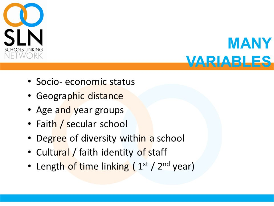 MANY VARIABLES Socio- economic status Geographic distance Age and year groups Faith / secular school Degree of diversity within a school Cultural / faith identity of staff Length of time linking ( 1 st / 2 nd year)