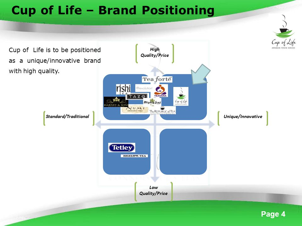 Page 4 Cup of Life – Brand Positioning High Quality/Price Unique/InnovativeStandard/Traditional Low Quality/Price Cup of Life is to be positioned as a unique/innovative brand with high quality.