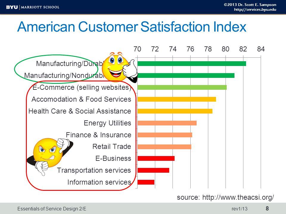 ©2013 Dr.Scott E. Sampson http://services.byu.edu Where is customer value.