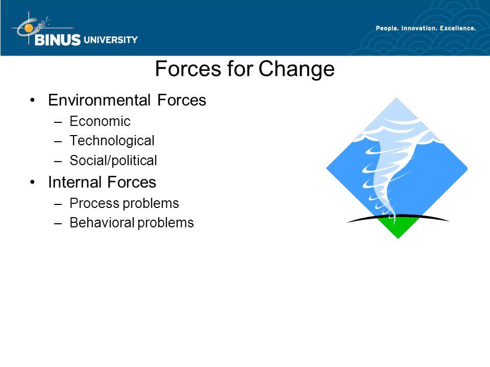 Forces for Change Environmental Forces –Economic –Technological –Social/political Internal Forces –Process problems –Behavioral problems