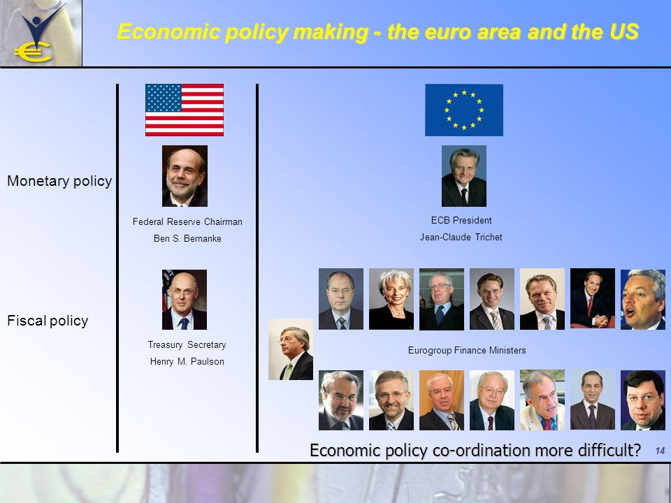 14 Economic policy making - the euro area and the US Monetary policy Federal Reserve Chairman Ben S. Bernanke ECB President Jean-Claude Trichet Fiscal