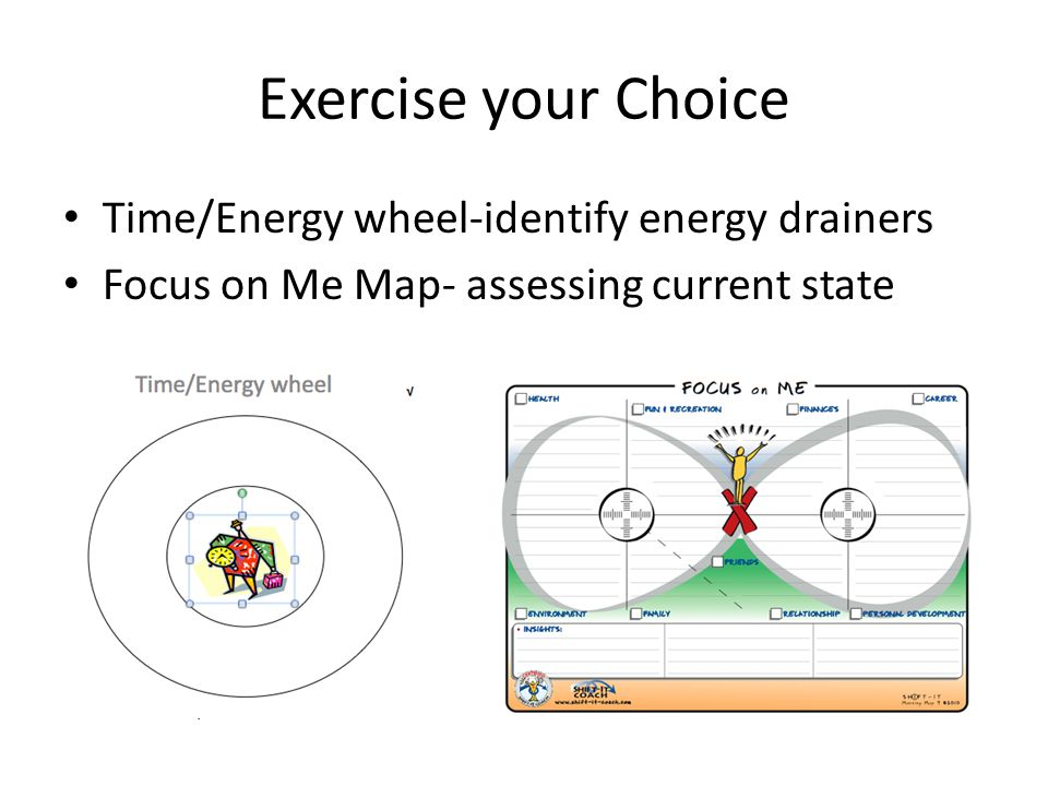 Exercise your Choice Time/Energy wheel-identify energy drainers Focus on Me Map- assessing current state