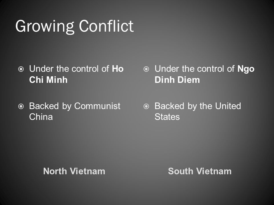 Growing Conflict North VietnamSouth Vietnam  Under the control of Ho Chi Minh  Backed by Communist China  Under the control of Ngo Dinh Diem  Back
