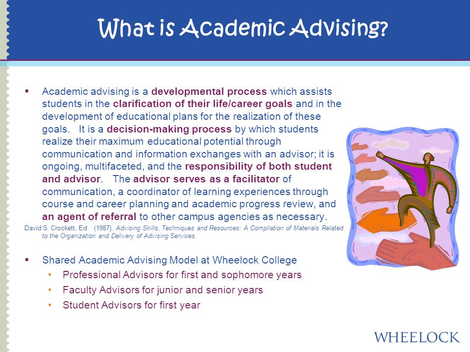 Advising Through the Years  First Year Transition to college Major exploration Goal setting  Sophomore Year Academic planning Service learning Study abroad  Junior Year Support during academic internships Career planning  Senior Year Graduation audits Planning for life after Wheelock