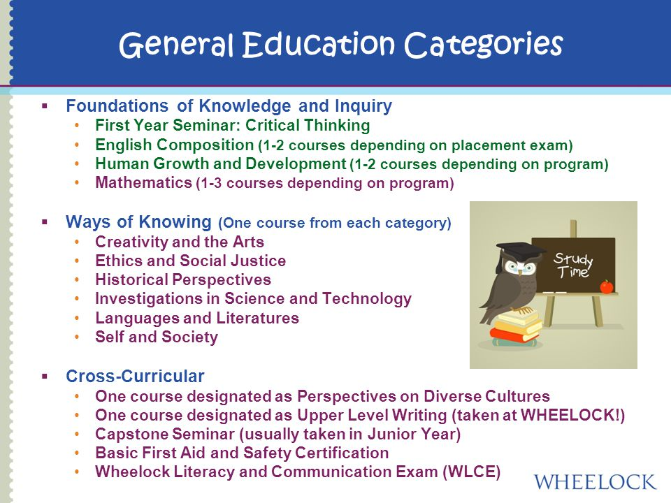 General Education Categories  Foundations of Knowledge and Inquiry First Year Seminar: Critical Thinking English Composition (1-2 courses depending on placement exam) Human Growth and Development (1-2 courses depending on program) Mathematics (1-3 courses depending on program)  Ways of Knowing (One course from each category) Creativity and the Arts Ethics and Social Justice Historical Perspectives Investigations in Science and Technology Languages and Literatures Self and Society  Cross-Curricular One course designated as Perspectives on Diverse Cultures One course designated as Upper Level Writing (taken at WHEELOCK!) Capstone Seminar (usually taken in Junior Year) Basic First Aid and Safety Certification Wheelock Literacy and Communication Exam (WLCE)