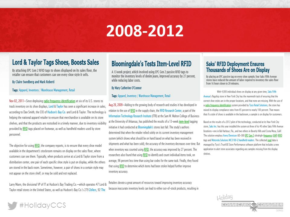 #HolidayCCS 2008-2012