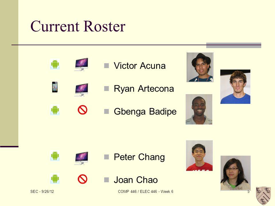 Current Roster Victor Acuna Ryan Artecona Gbenga Badipe Peter Chang Joan Chao SEC - 9/26/12 COMP 446 / ELEC 446 - Week 65